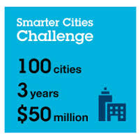 smarter cities challenge, housing in reno